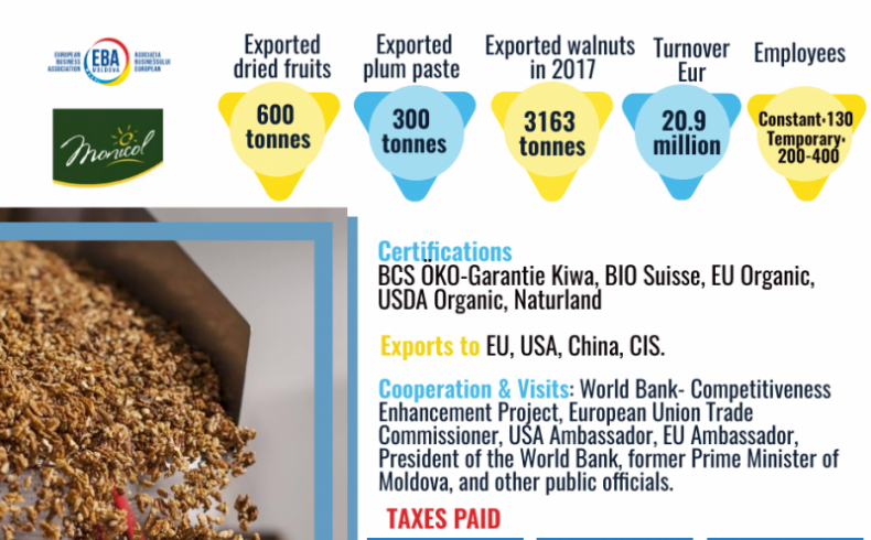 EBA statement related to the export of walnuts – European Business